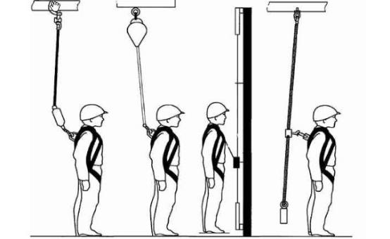 使用区域限制安全带的工作